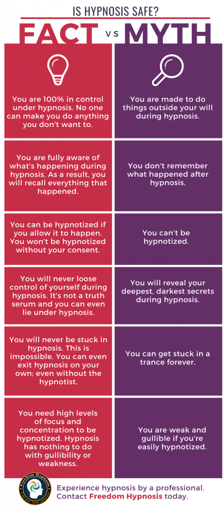 infographic asking IS HYPNOSIS SAFE and discussing the myths about hypnosis - freedom hypnosis